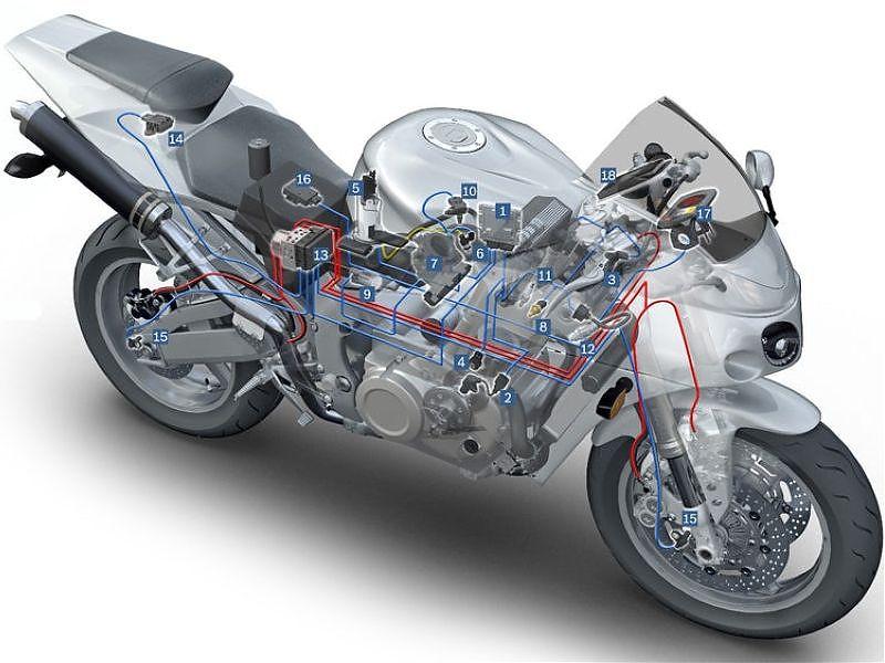 d49e4261dc0 De qué partes se compone el sistema eléctrico de la moto y para qué sirven