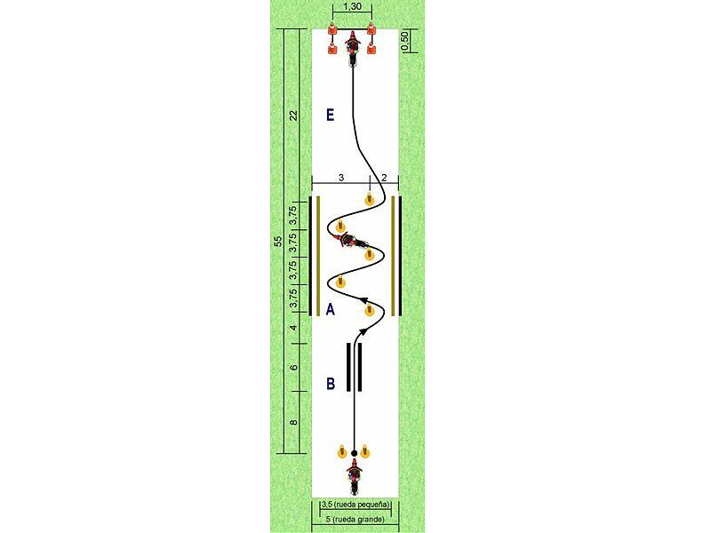 Circuito del examen práctico de maniobras para la licencia AM